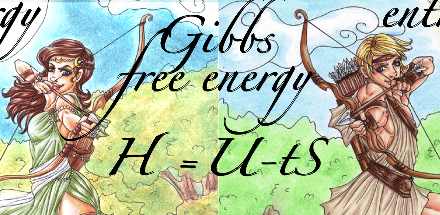 Energy, Entropy and Gibbs free Energy
