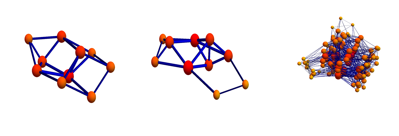 An example first two graphs and their tensor product then the adjacency matrices