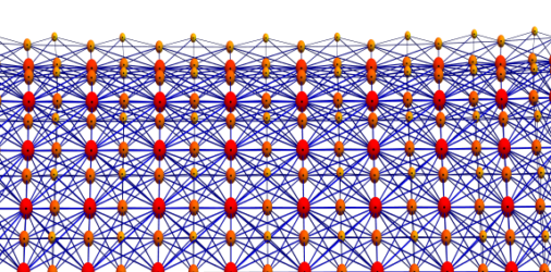 Graph limits with Mass Gap