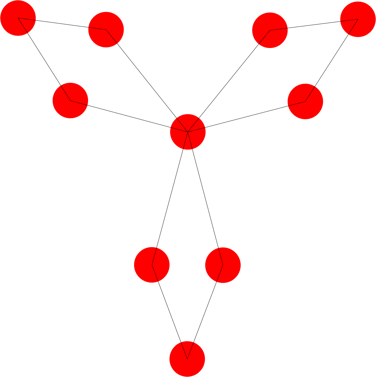 The Klover graph, a sphere bouquet graph with Euler characteristic -2