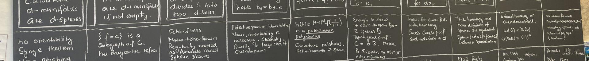 10 theorems on discrete manifolds